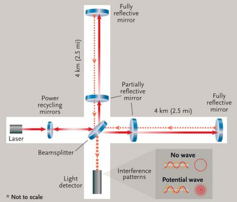LIGO.png
